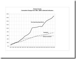 Greene 2010 Data