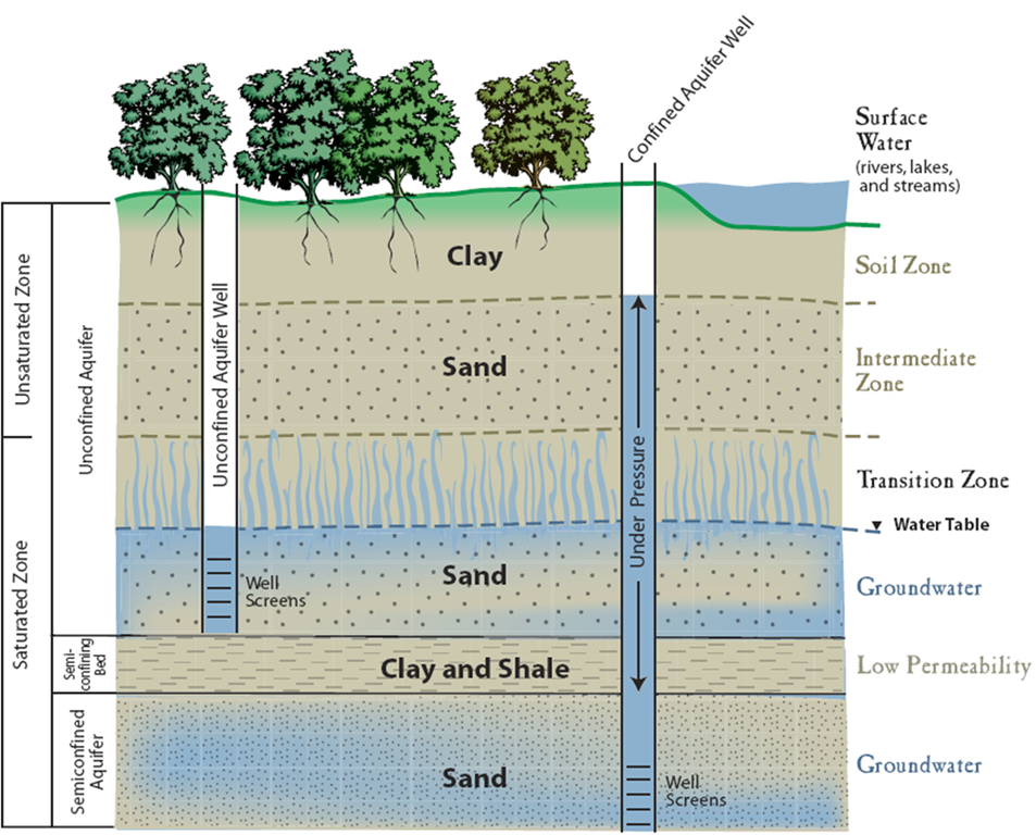 fluvanna administrator proposes examining groundwater free