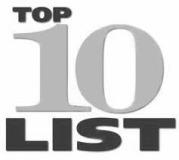 https://freeenterpriseforum.files.wordpress.com/2015/12/top-ten-list.jpg