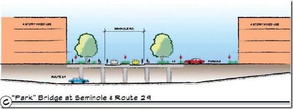 Park Bridge at Seminole and Rt 29