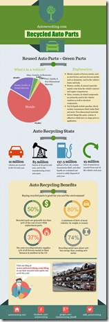 Recycled-green-auto-parts-info-graphic-3
